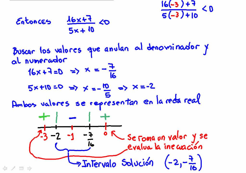 inecuacion_racional2