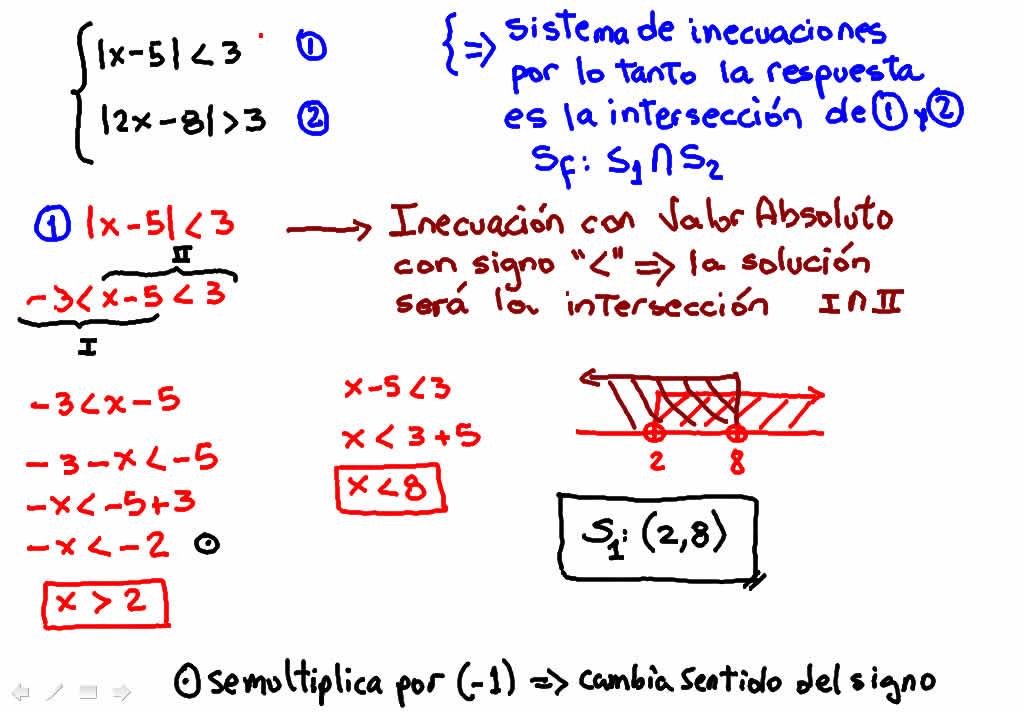 ssistema_inecuacion_valorabsoluto1