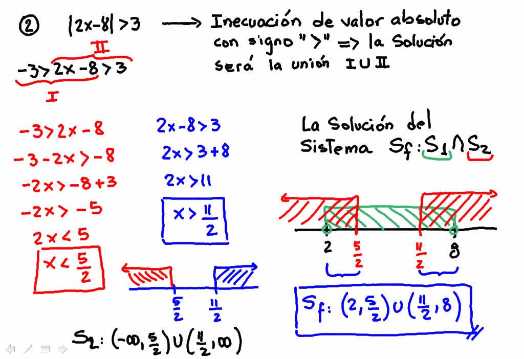 ssistema_inecuacion_valorabsoluto2