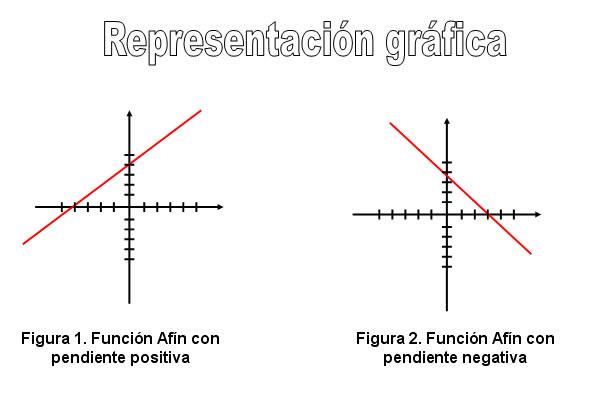 funcion_afin1