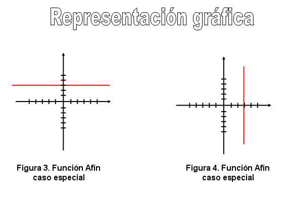 funcion_afin2