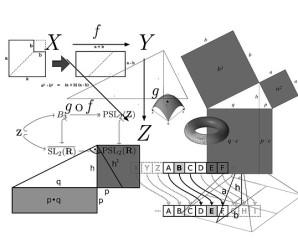 Cómo graficar una función afin