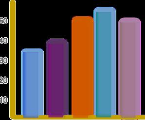Curvas de Distribucion de Frecuencia