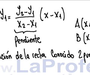Funcion Afin La Ecuación Dado Dos Puntos