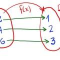 Funciones y términos básicos